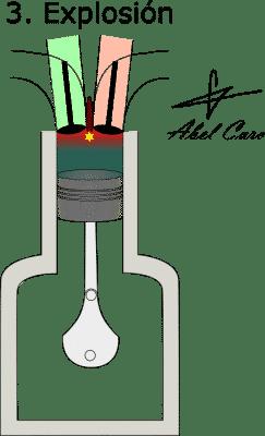 explosión de combustible en cilindro de F1