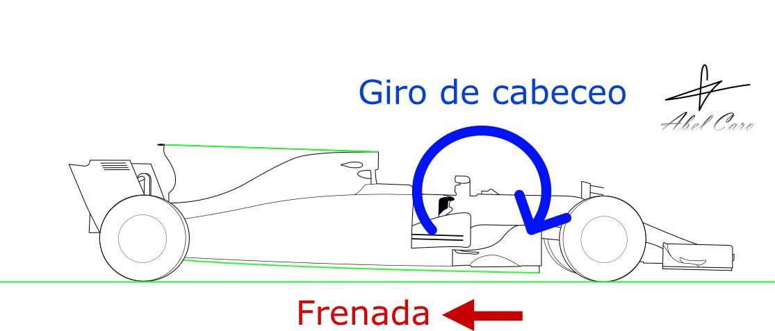 Rake F1