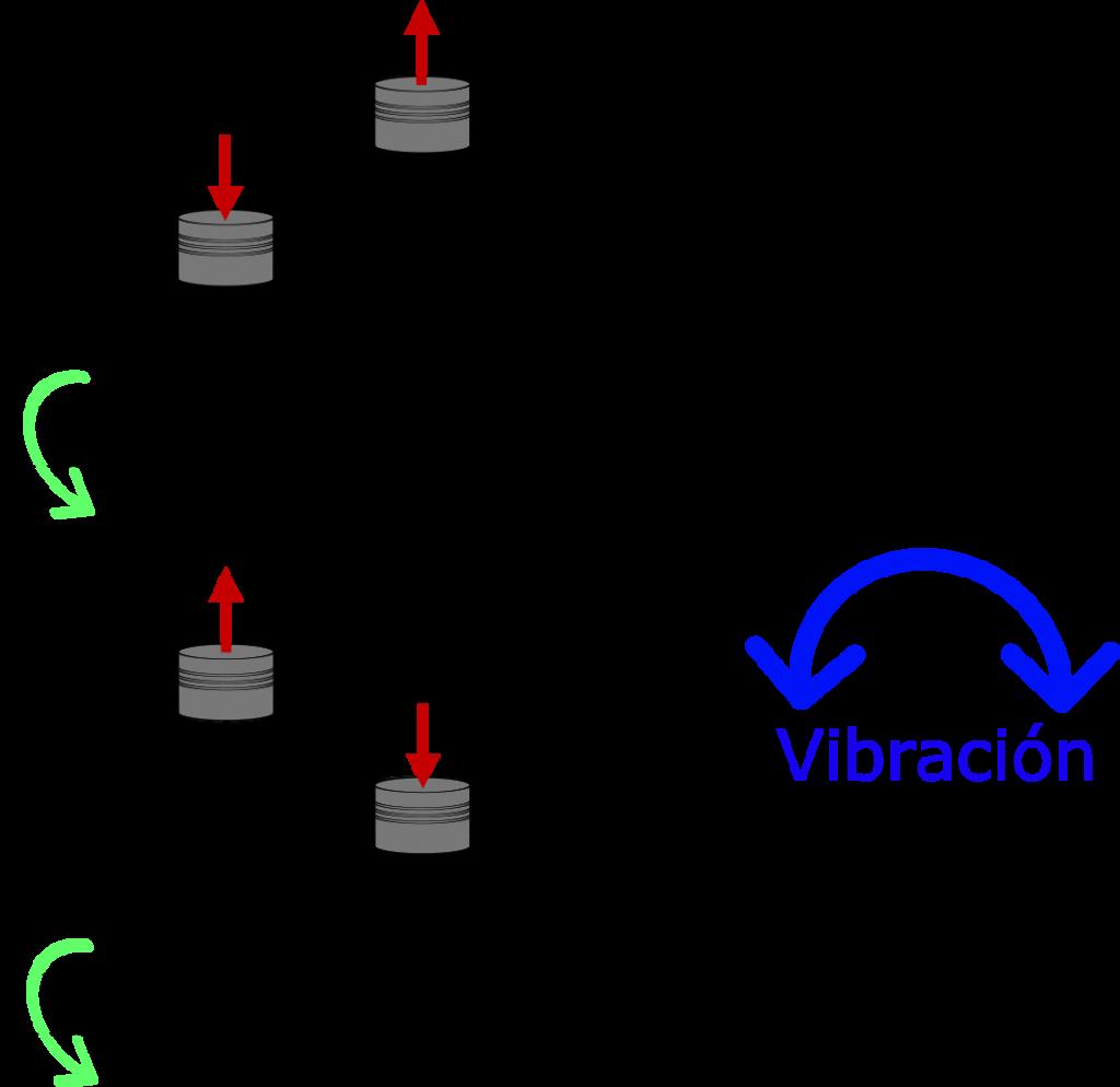 Vibraciones V6