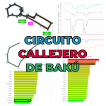 circuito callejero de baku